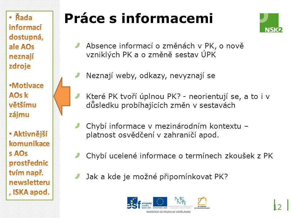 Práce s informacemi 12 Absence informací o změnách v PK, o nově vzniklých PK a o změně sestav ÚPK Neznají weby, odkazy, nevyznají se Které PK tvoří úplnou PK.