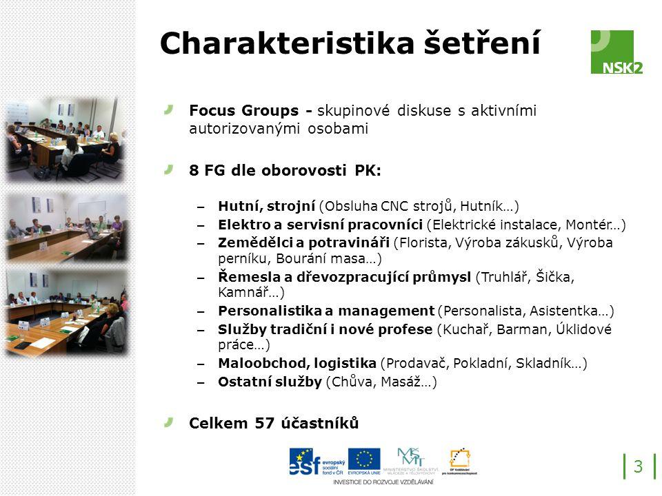 Charakteristika šetření 3 Focus Groups - skupinové diskuse s aktivními autorizovanými osobami 8 FG dle oborovosti PK: – Hutní, strojní (Obsluha CNC strojů, Hutník…) – Elektro a servisní pracovníci (Elektrické instalace, Montér…) – Zemědělci a potravináři (Florista, Výroba zákusků, Výroba perníku, Bourání masa…) – Řemesla a dřevozpracující průmysl (Truhlář, Šička, Kamnář…) – Personalistika a management (Personalista, Asistentka…) – Služby tradiční i nové profese (Kuchař, Barman, Úklidové práce…) – Maloobchod, logistika (Prodavač, Pokladní, Skladník…) – Ostatní služby (Chůva, Masáž…) Celkem 57 účastníků