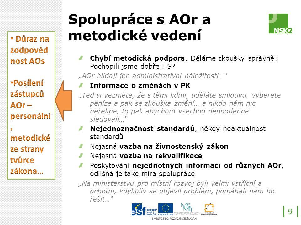 Spolupráce s AOr a metodické vedení Chybí metodická podpora.