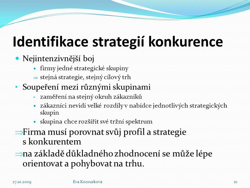 Identifikace strategií konkurence Nejintenzivnější boj firmy jedné strategické skupiny  stejná strategie, stejný cílový trh Soupeření mezi různými sk