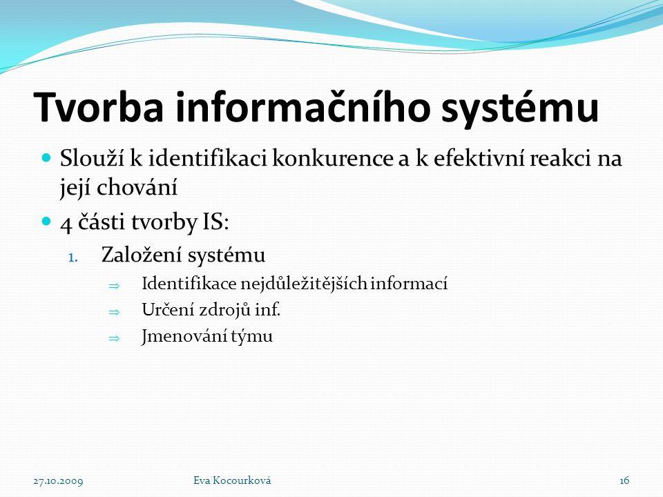 Tvorba informačního systému Slouží k identifikaci konkurence a k efektivní reakci na její chování 4 části tvorby IS: 1. Založení systému  Identifikac