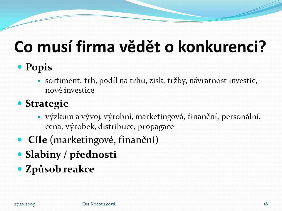 Co musí firma vědět o konkurenci? Popis sortiment, trh, podíl na trhu, zisk, tržby, návratnost investic, nové investice Strategie výzkum a vývoj, výro