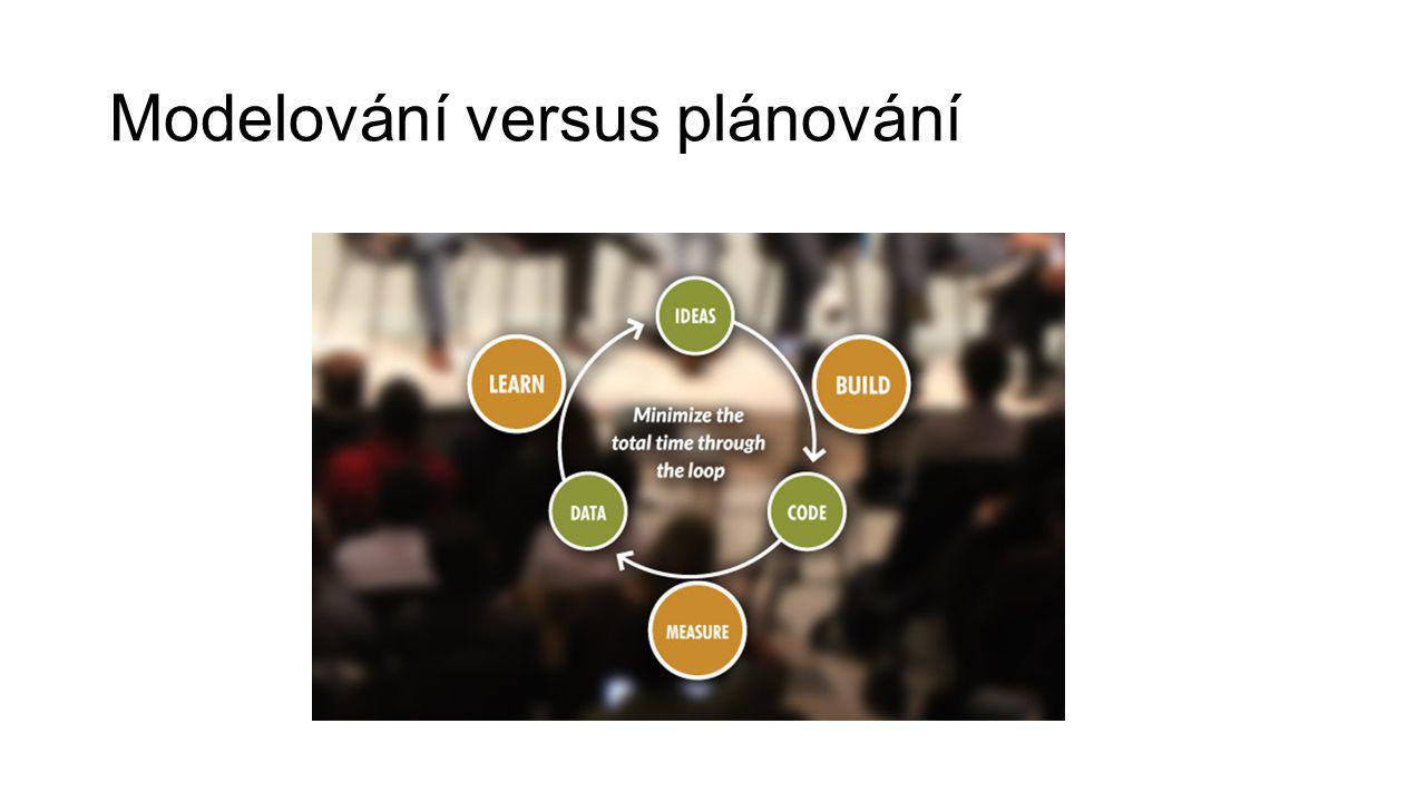 Modelování versus plánování