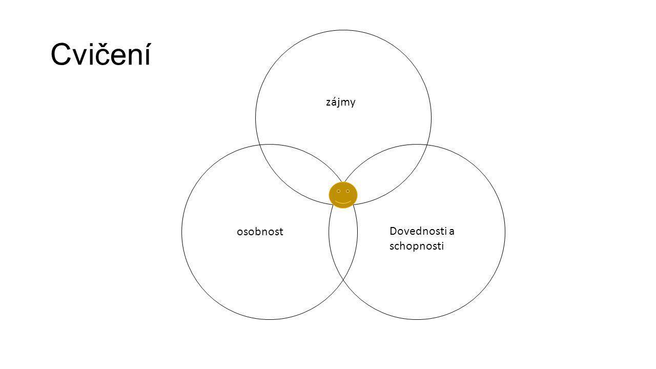 Testujeme hypotézy = modelování (vs.