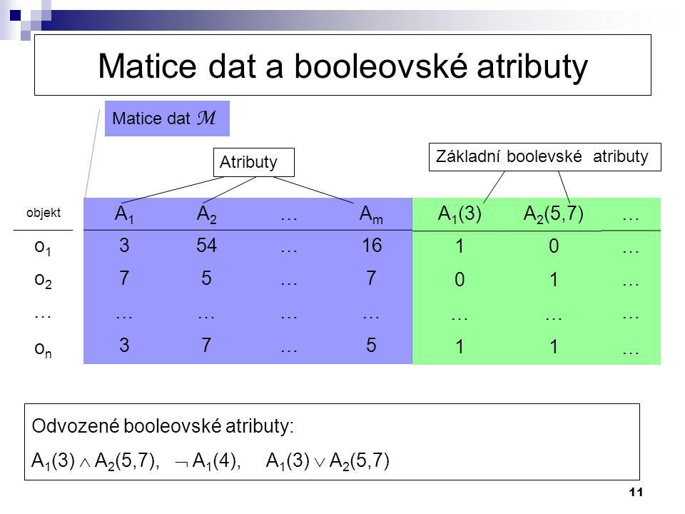 11 A1A1 A2A2 …AmAm 354…16 75…7 ………… 37…5 Matice dat M A 1 (3)A 2 (5,7) 10 01 …… 11 Atributy Základní boolevské atributy objekt o1o1 o2o2 … onon … … …