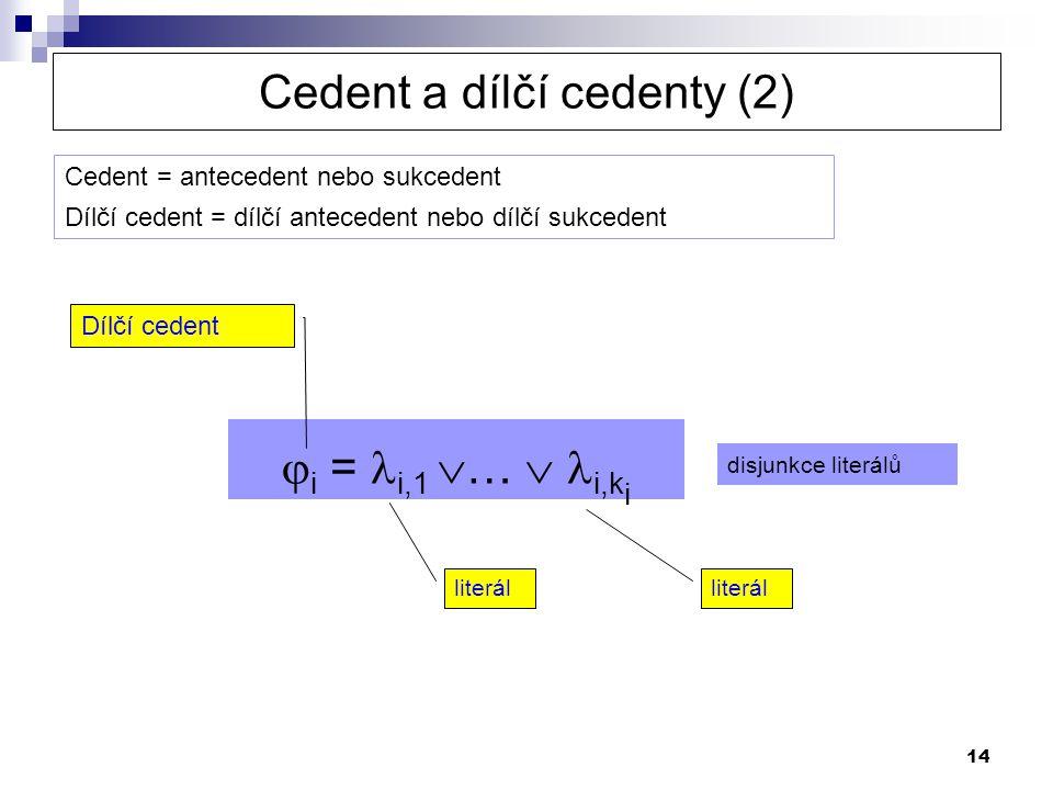 14  i = i,1  …  i,k i literál Dílčí cedent Cedent a dílčí cedenty (2) disjunkce literálů Cedent = antecedent nebo sukcedent Dílčí cedent = dílčí an