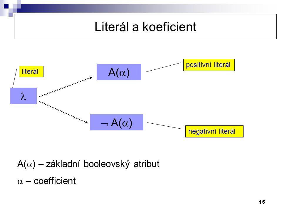 15 A(  ) literál positivní literál  A(  ) negativní literál A(  ) – základní booleovský atribut  – coefficient Literál a koeficient