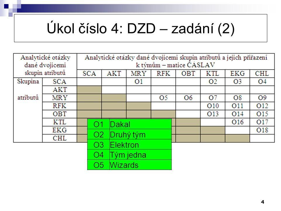 4 Úkol číslo 4: DZD – zadání (2) O1Dakal O2Druhý tým O3Elektron O4Tým jedna O5Wizards