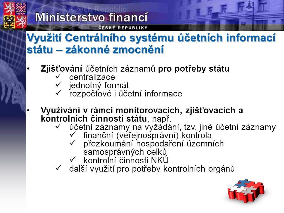 Page  2 YOUR LOGO STÁTNÍ Využití Centrálního systému účetních informací státu – zákonné zmocnění Zjišťování účetních záznamů pro potřeby státu centra