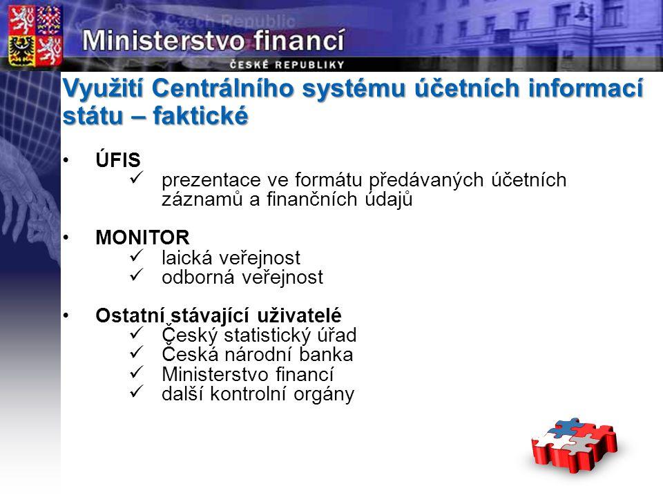Page  4 YOUR LOGO STÁTNÍ Využití Centrálního systému účetních informací státu – možné Řízení bez správných a včasných informací nelze řídit provázání rozpočtových a účetních informací Plánování provázání cílového plánování s ekonomickým plánováním důraz na střednědobé a dlouhodobé plány formalizace tvorby a případných změn těchto plánů kontrola jejich dodržování