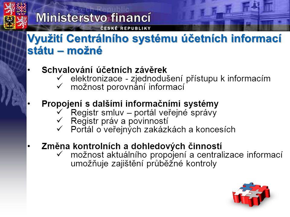 Page  5 YOUR LOGO STÁTNÍ Využití Centrálního systému účetních informací státu – možné Schvalování účetních závěrek elektronizace - zjednodušení příst