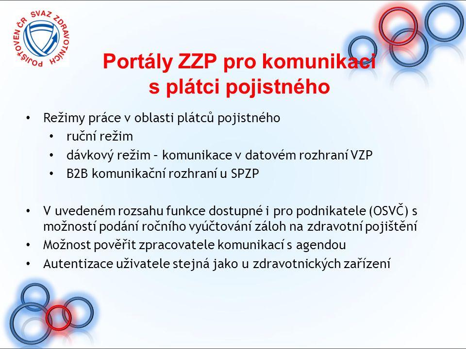 Portály ZZP pro komunikaci s plátci pojistného Režimy práce v oblasti plátců pojistného ruční režim dávkový režim – komunikace v datovém rozhraní VZP