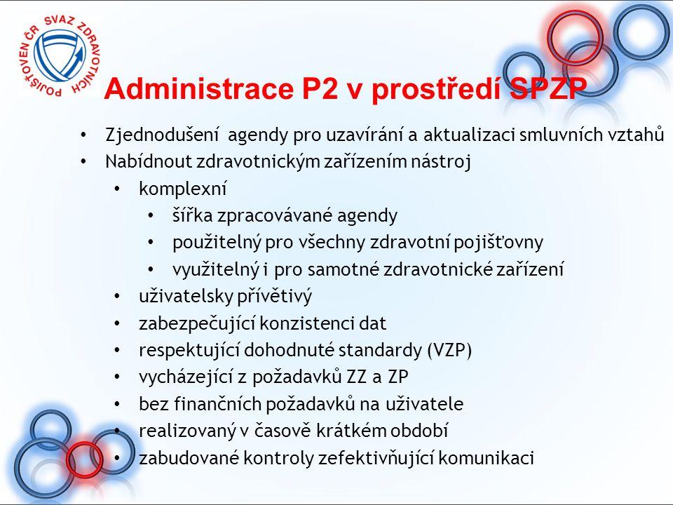 Administrace P2 v prostředí SPZP Zjednodušení agendy pro uzavírání a aktualizaci smluvních vztahů Nabídnout zdravotnickým zařízením nástroj komplexní
