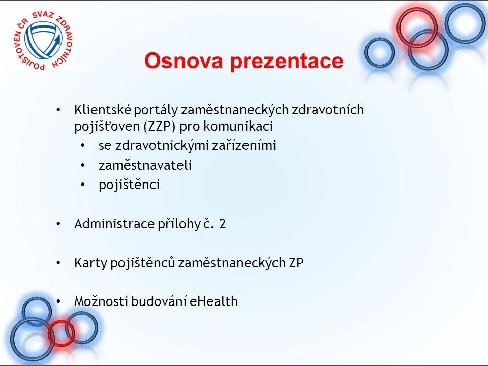Osnova prezentace Klientské portály zaměstnaneckých zdravotních pojišťoven (ZZP) pro komunikaci se zdravotnickými zařízeními zaměstnavateli pojištěnci