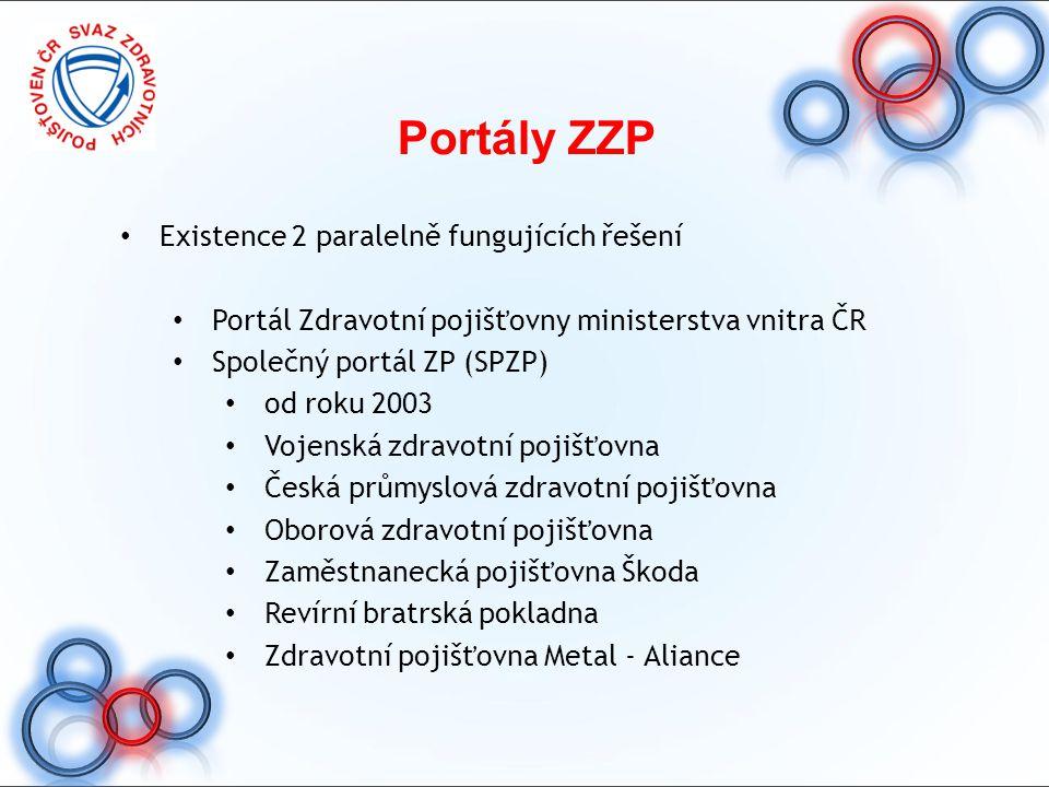 Portály ZZP Existence 2 paralelně fungujících řešení Portál Zdravotní pojišťovny ministerstva vnitra ČR Společný portál ZP (SPZP) od roku 2003 Vojensk