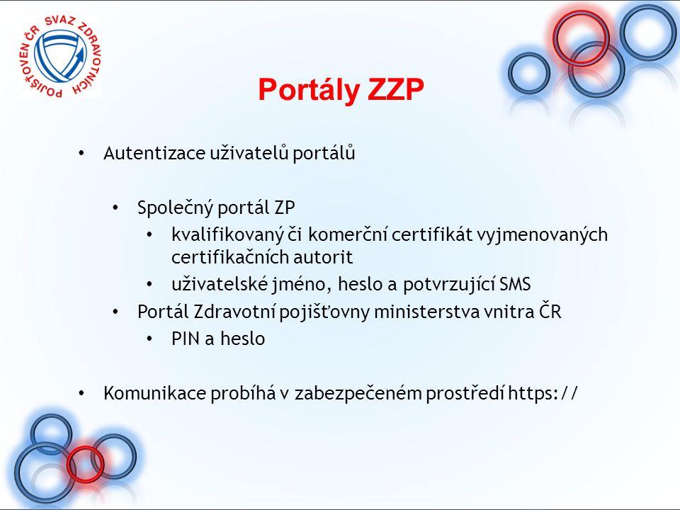 Portály ZZP Autentizace uživatelů portálů Společný portál ZP kvalifikovaný či komerční certifikát vyjmenovaných certifikačních autorit uživatelské jmé