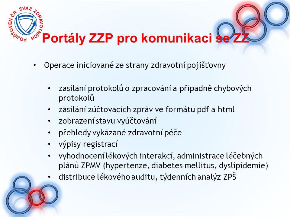 Portály ZZP pro komunikaci se ZZ Operace iniciované ze strany zdravotní pojišťovny zasílání protokolů o zpracování a případně chybových protokolů zasí