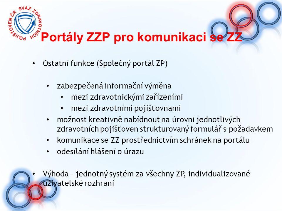 Portály ZZP pro komunikaci se ZZ Ostatní funkce (Společný portál ZP) zabezpečená informační výměna mezi zdravotnickými zařízeními mezi zdravotními poj