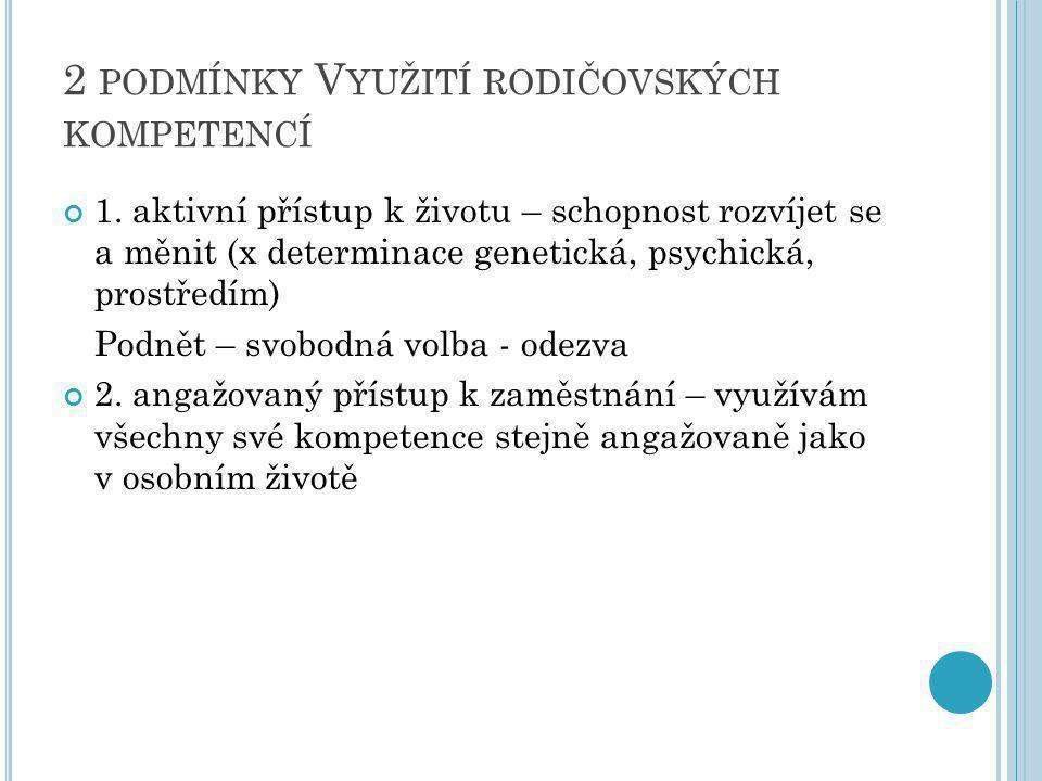 2 PODMÍNKY V YUŽITÍ RODIČOVSKÝCH KOMPETENCÍ 1.
