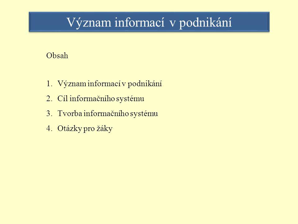 1.Význam informací v podnikání Proč potřebujeme informace k podnikání .