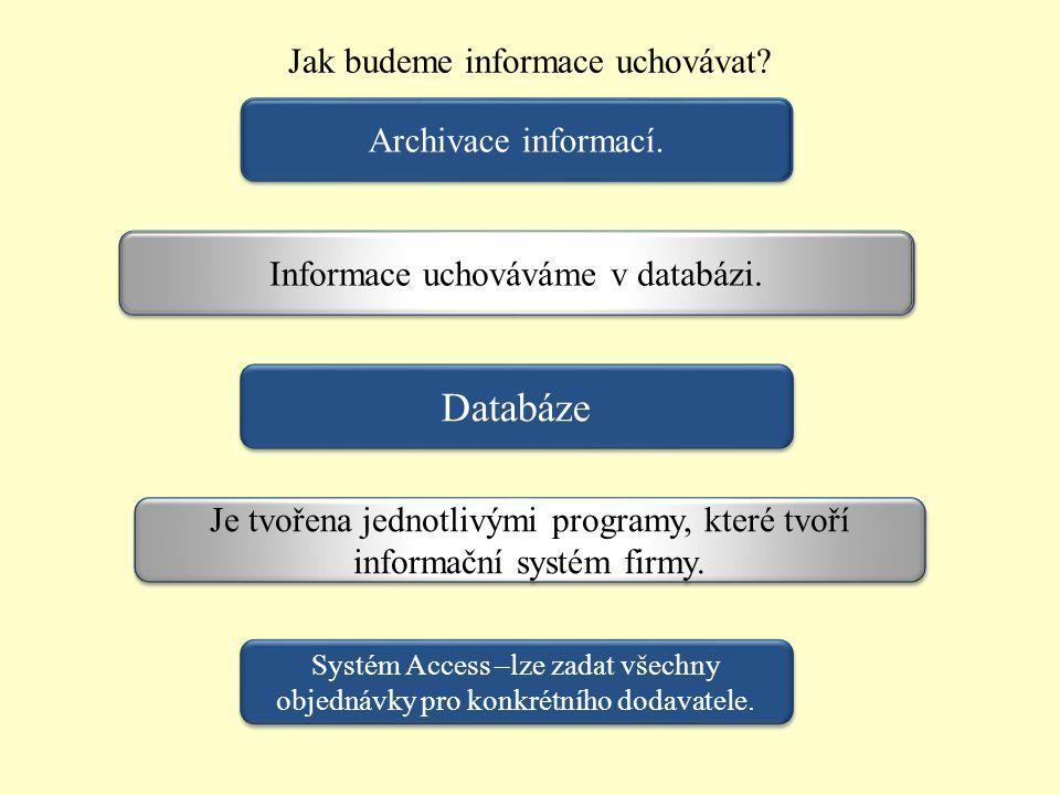 Jak budeme informace uchovávat? Archivace informací. Informace uchováváme v databázi. Je tvořena jednotlivými programy, které tvoří informační systém