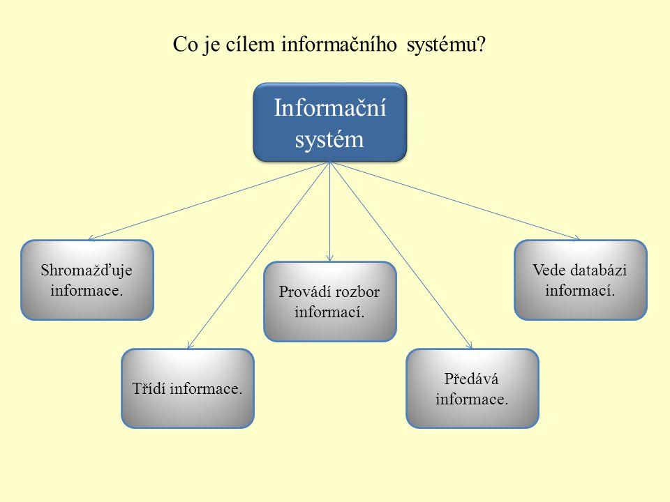 Co je cílem informačního systému? Informační systém Shromažďuje informace. Provádí rozbor informací. Předává informace. Vede databázi informací. Třídí