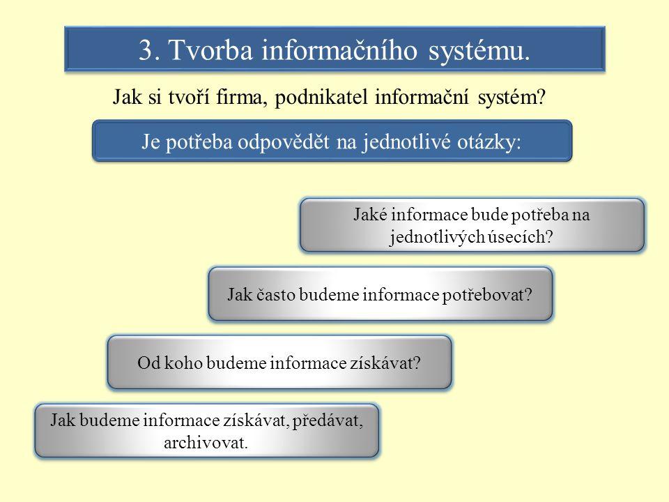 Jak si tvoří firma, podnikatel informační systém? Je potřeba odpovědět na jednotlivé otázky: Jaké informace bude potřeba na jednotlivých úsecích? 3. T