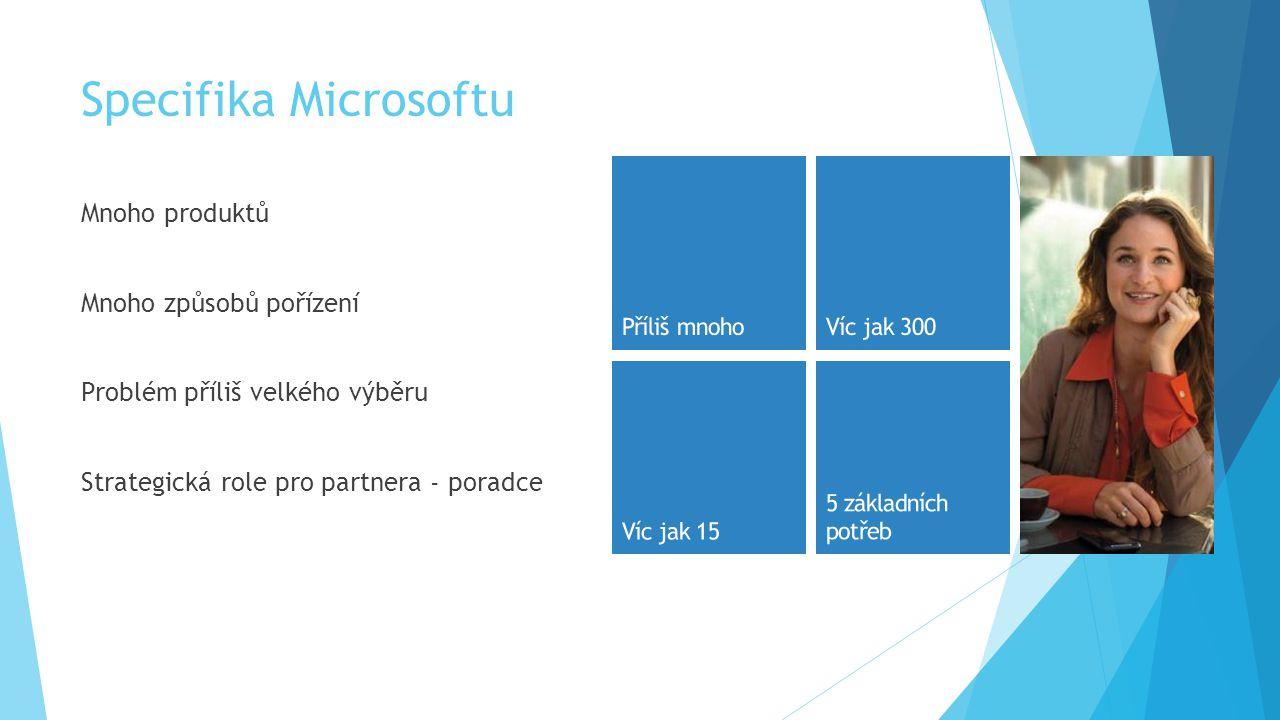 Mnoho produktů Mnoho způsobů pořízení Problém příliš velkého výběru Strategická role pro partnera - poradce Specifika Microsoftu