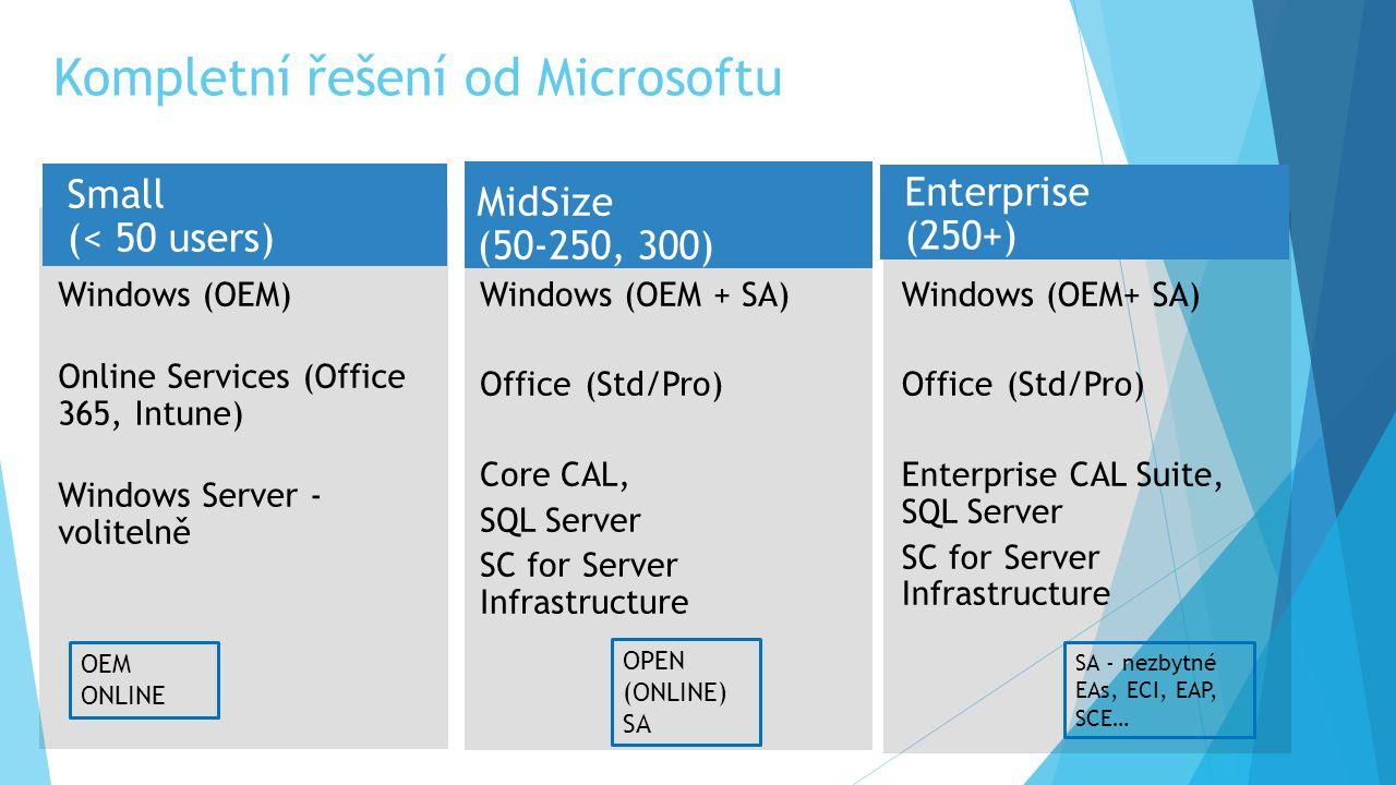 Kompletní řešení od Microsoftu OEM ONLINE OPEN (ONLINE) SA SA - nezbytné EAs, ECI, EAP, SCE…