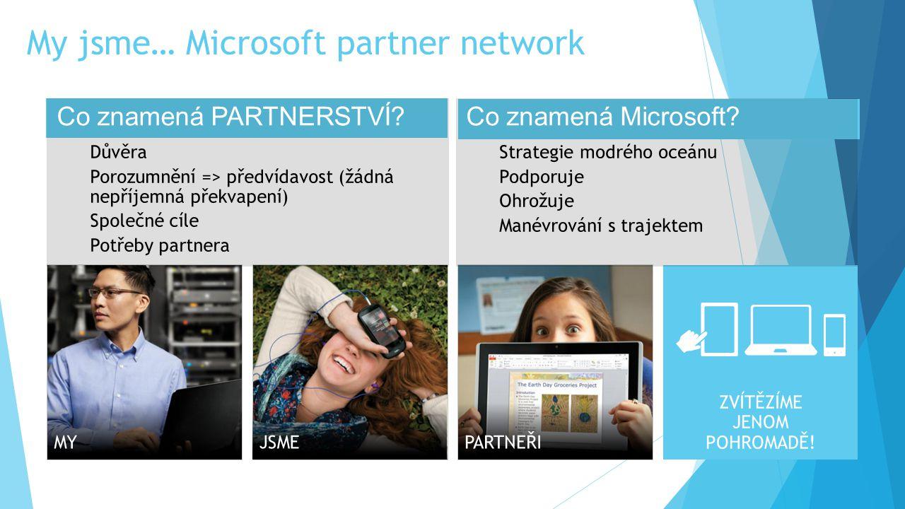 My jsme… Microsoft partner network Co znamená PARTNERSTVÍ?Co znamená Microsoft?