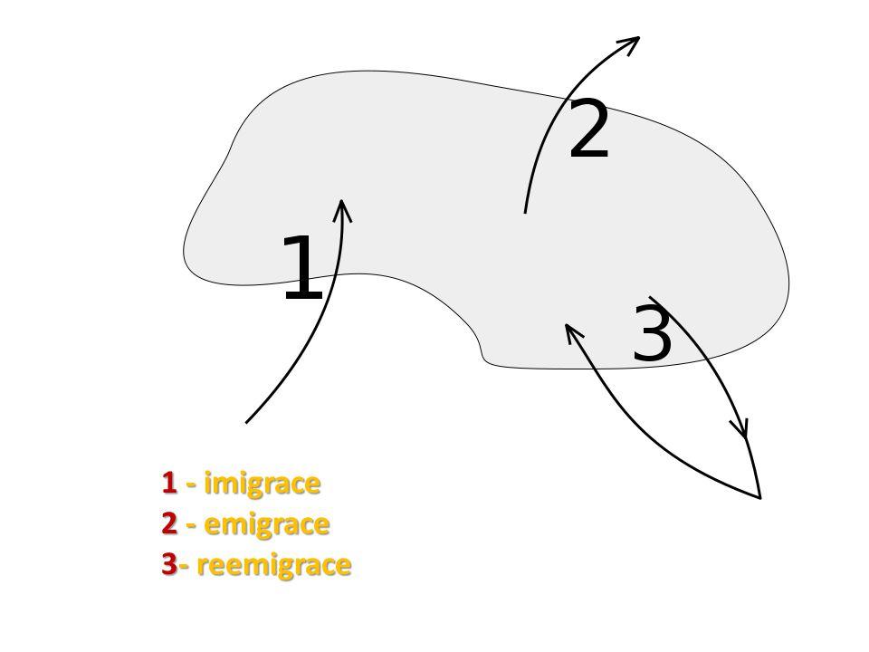 1 - imigrace 2 - emigrace 3- reemigrace
