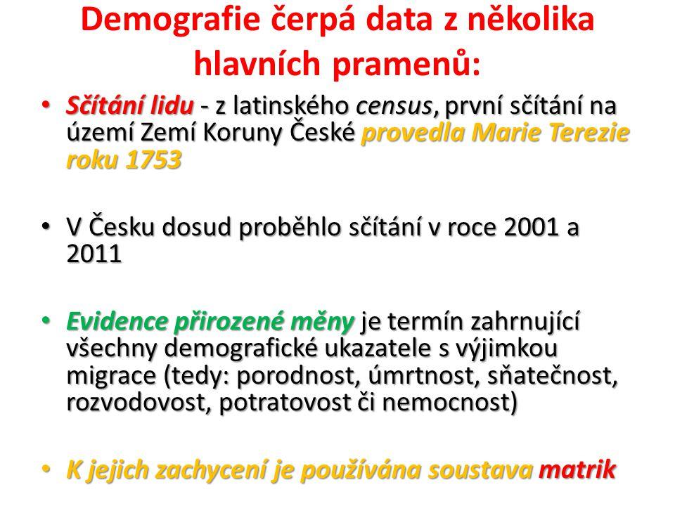 Demografie čerpá data z několika hlavních pramenů: Sčítání lidu - z latinského census, první sčítání na území Zemí Koruny České provedla Marie Terezie roku 1753 Sčítání lidu - z latinského census, první sčítání na území Zemí Koruny České provedla Marie Terezie roku 1753 V Česku dosud proběhlo sčítání v roce 2001 a 2011 V Česku dosud proběhlo sčítání v roce 2001 a 2011 Evidence přirozené měny je termín zahrnující všechny demografické ukazatele s výjimkou migrace (tedy: porodnost, úmrtnost, sňatečnost, rozvodovost, potratovost či nemocnost) Evidence přirozené měny je termín zahrnující všechny demografické ukazatele s výjimkou migrace (tedy: porodnost, úmrtnost, sňatečnost, rozvodovost, potratovost či nemocnost) K jejich zachycení je používána soustava matrik K jejich zachycení je používána soustava matrik