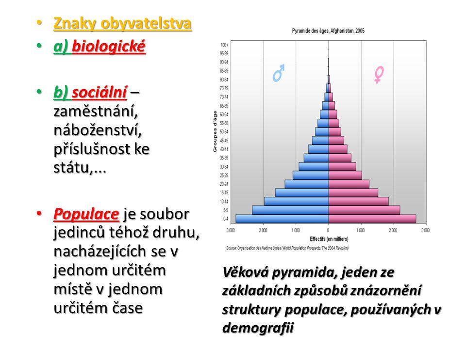 Znaky obyvatelstva Znaky obyvatelstva a) biologické a) biologické b) sociální – zaměstnání, náboženství, příslušnost ke státu,...