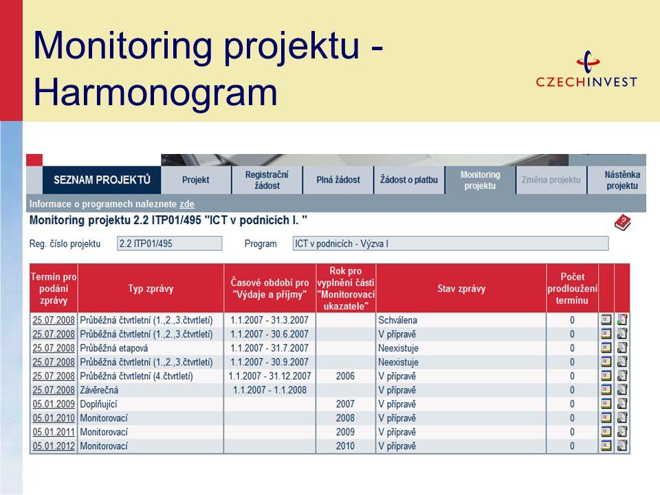 Monitoring projektu - Harmonogram