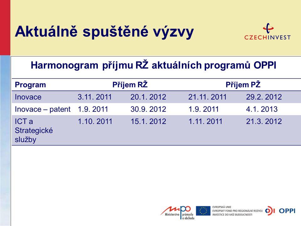Aktuálně spuštěné výzvy Harmonogram příjmu RŽ aktuálních programů OPPI