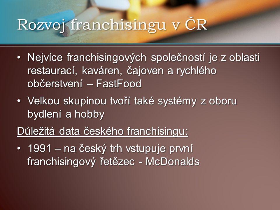 Rozvoj franchisingu v ČR Nejvíce franchisingových společností je z oblasti restaurací, kaváren, čajoven a rychlého občerstvení – FastFoodNejvíce franchisingových společností je z oblasti restaurací, kaváren, čajoven a rychlého občerstvení – FastFood Velkou skupinou tvoří také systémy z oboru bydlení a hobbyVelkou skupinou tvoří také systémy z oboru bydlení a hobby Důležitá data českého franchisingu: 1991 – na český trh vstupuje první franchisingový řetězec - McDonalds1991 – na český trh vstupuje první franchisingový řetězec - McDonalds