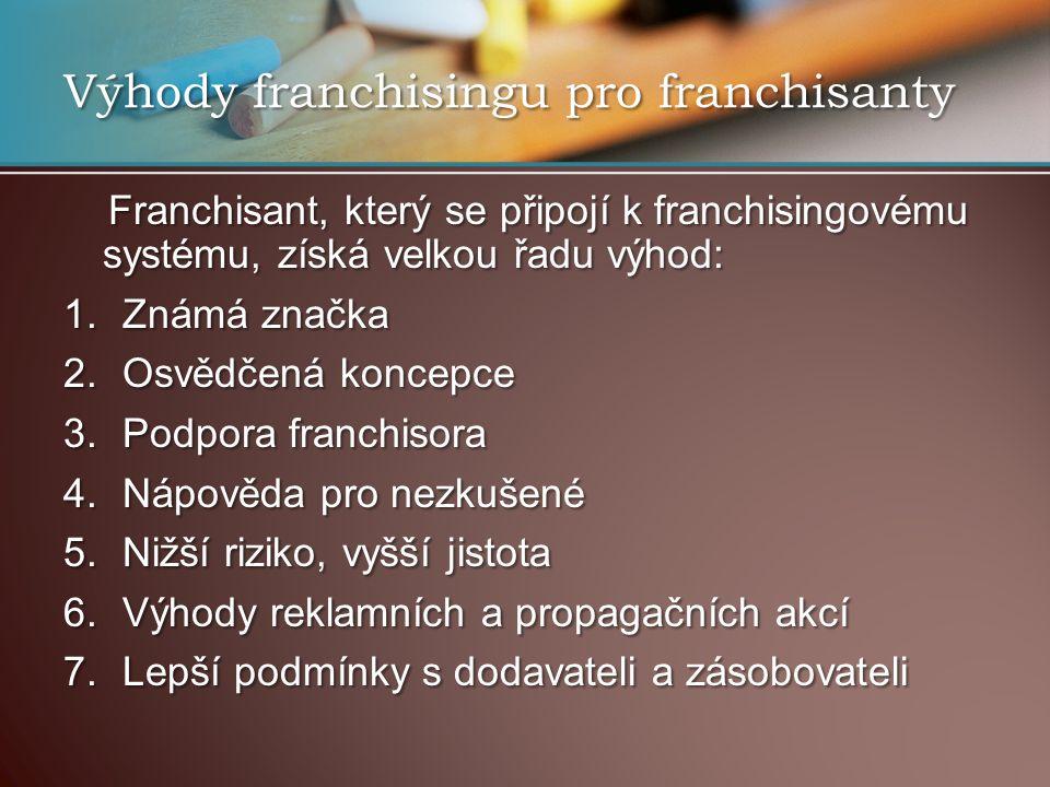 Výhody franchisingu pro franchisanty Franchisant, který se připojí k franchisingovému systému, získá velkou řadu výhod: Franchisant, který se připojí k franchisingovému systému, získá velkou řadu výhod: 1.Známá značka 2.Osvědčená koncepce 3.Podpora franchisora 4.Nápověda pro nezkušené 5.Nižší riziko, vyšší jistota 6.Výhody reklamních a propagačních akcí 7.Lepší podmínky s dodavateli a zásobovateli