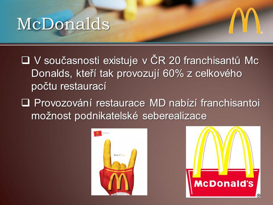 McDonalds  V současnosti existuje v ČR 20 franchisantů Mc Donalds, kteří tak provozují 60% z celkového počtu restaurací  Provozování restaurace MD nabízí franchisantoi možnost podnikatelské seberealizace