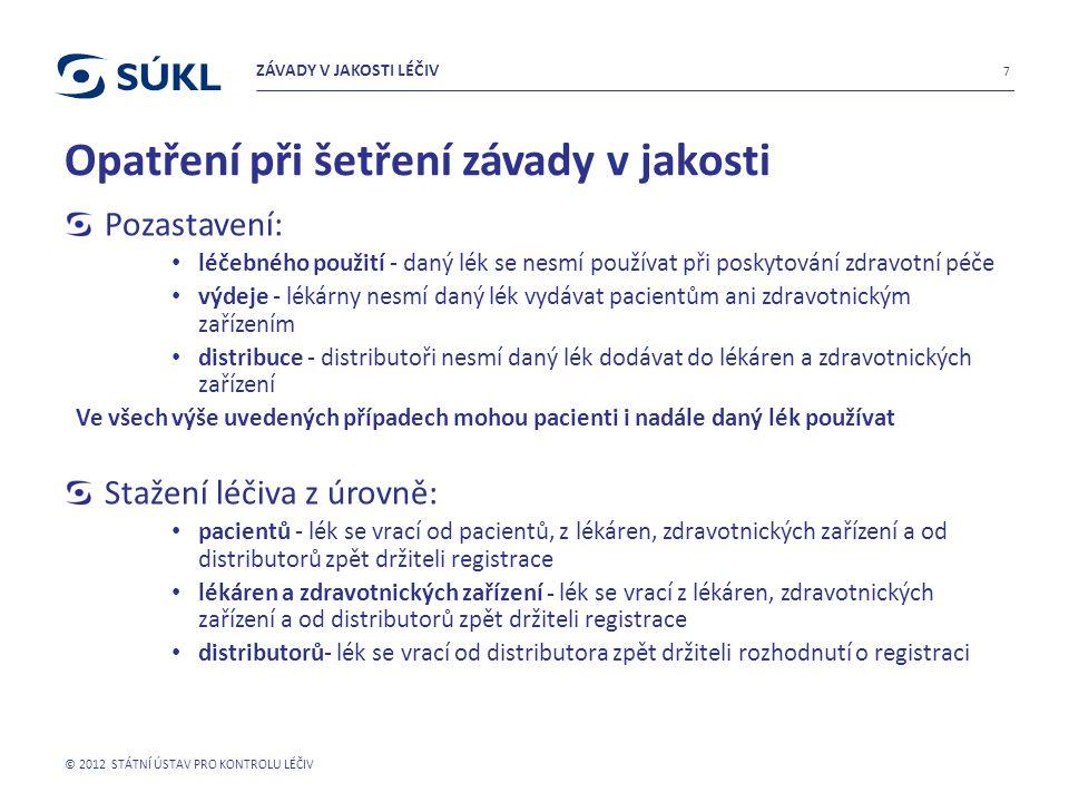 Opatření při šetření závady v jakosti Pozastavení: léčebného použití - daný lék se nesmí používat při poskytování zdravotní péče výdeje - lékárny nesm