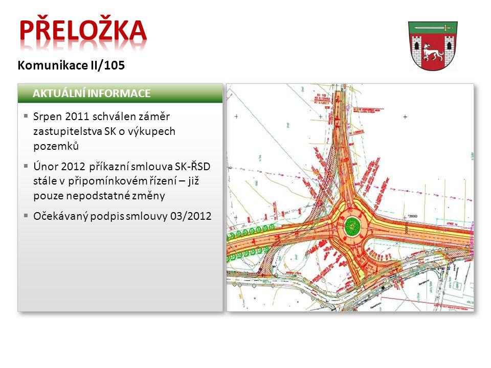 Komunikace II/105 AKTUÁLNÍ INFORMACE  Srpen 2011 schválen záměr zastupitelstva SK o výkupech pozemků  Únor 2012 příkazní smlouva SK-ŘSD stále v přip
