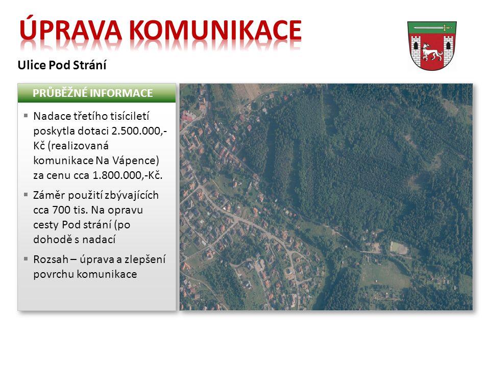 Ulice Pod Strání PRŮBĚŽNÉ INFORMACE  Nadace třetího tisíciletí poskytla dotaci 2.500.000,- Kč (realizovaná komunikace Na Vápence) za cenu cca 1.800.0