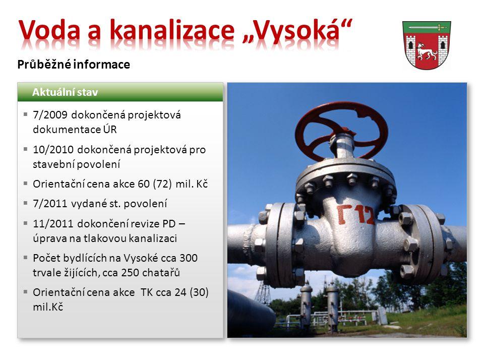 Průběžné informace Aktuální stav  7/2009 dokončená projektová dokumentace ÚR  10/2010 dokončená projektová pro stavební povolení  Orientační cena a