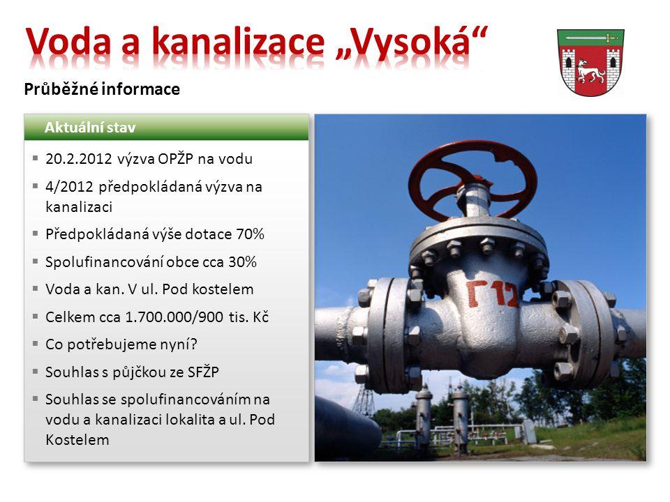 Průběžné informace Aktuální stav  20.2.2012 výzva OPŽP na vodu  4/2012 předpokládaná výzva na kanalizaci  Předpokládaná výše dotace 70%  Spolufina