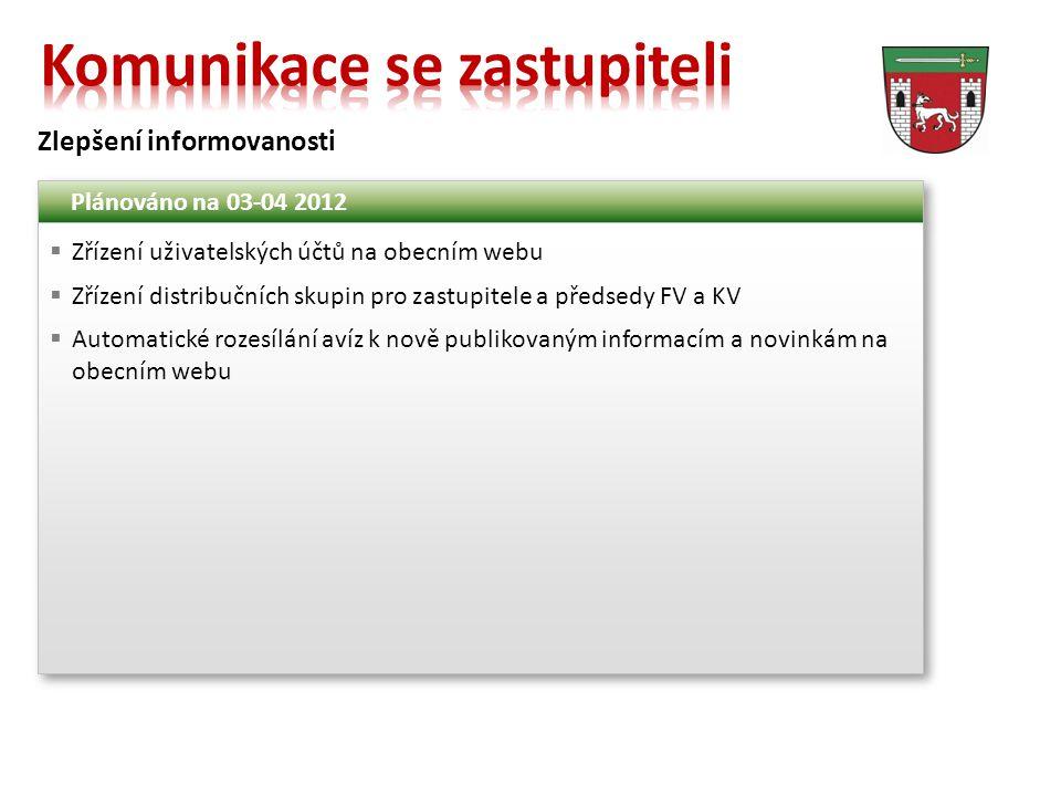 Zlepšení informovanosti Plánováno na 03-04 2012  Zřízení uživatelských účtů na obecním webu  Zřízení distribučních skupin pro zastupitele a předsedy