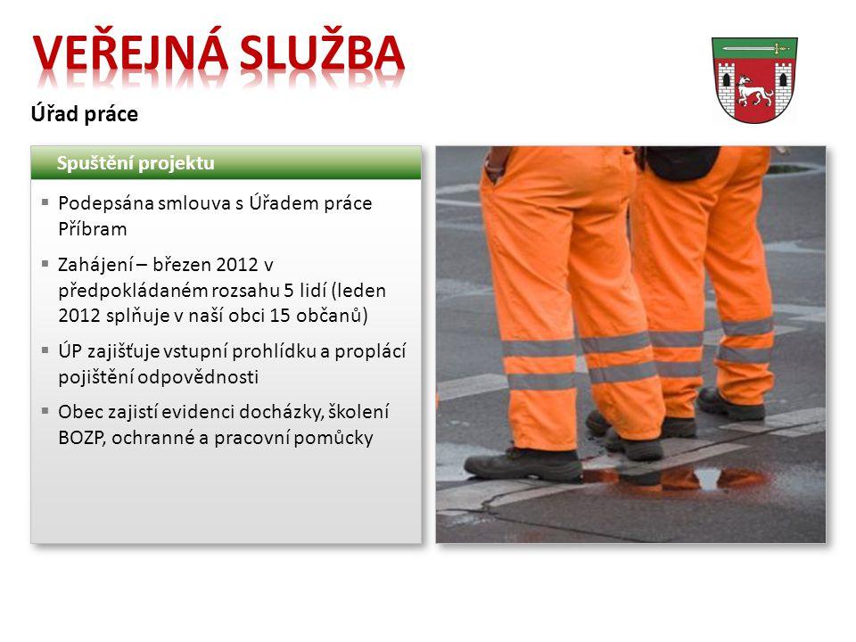 Průběžné informace Aktuální stav  7/2009 dokončená projektová dokumentace ÚR  10/2010 dokončená projektová pro stavební povolení  Orientační cena akce 60 (72) mil.