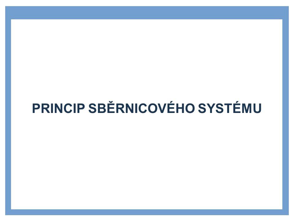 PRINCIP SBĚRNICOVÉHO SYSTÉMU