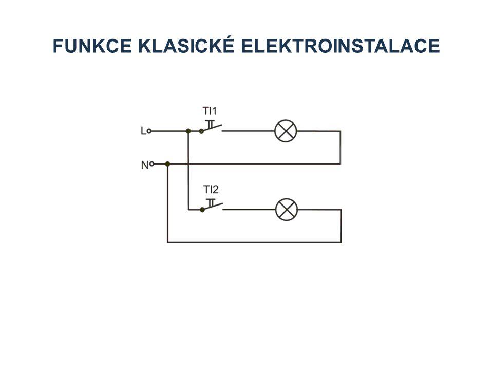 FUNKCE KLASICKÉ ELEKTROINSTALACE