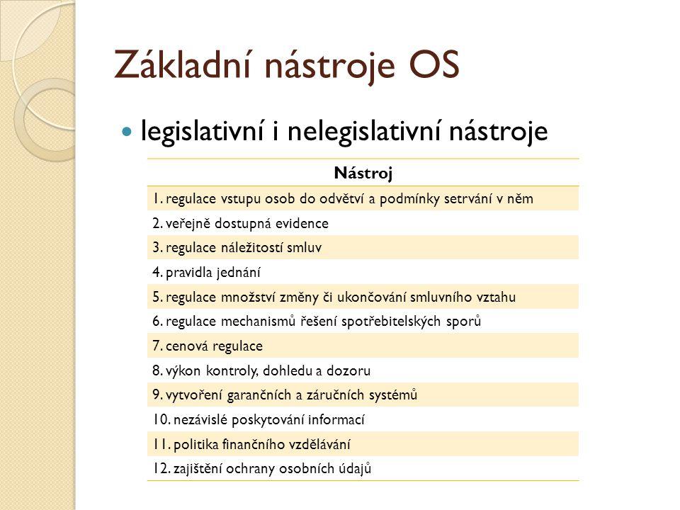 Základní nástroje OS legislativní i nelegislativní nástroje Nástroj 1.