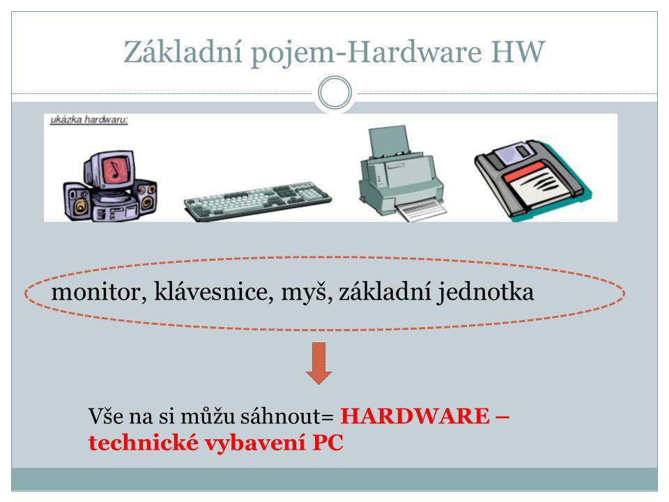Základní pojem-Hardware HW monitor, klávesnice, myš, základní jednotka Vše na si můžu sáhnout= HARDWARE – technické vybavení PC