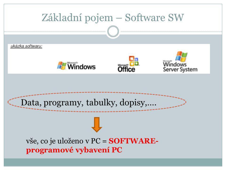 Základní pojem – Software SW Data, programy, tabulky, dopisy,….